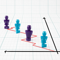 Faceless male and female figurines situated on line graph representing corporate workforce