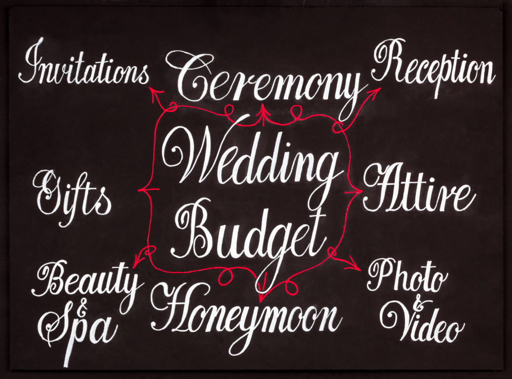 Wedding budget concept diagram handwritten with chalk on blackboard in calligraphy